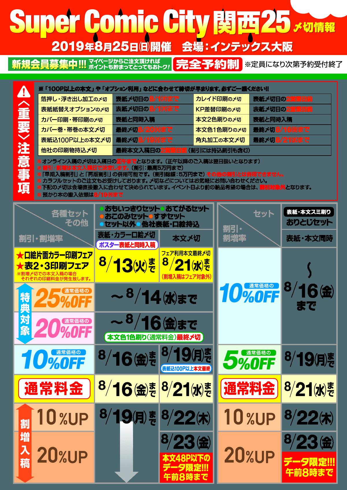 2019 SUPER COMIC CITY 関西25 〆切情報