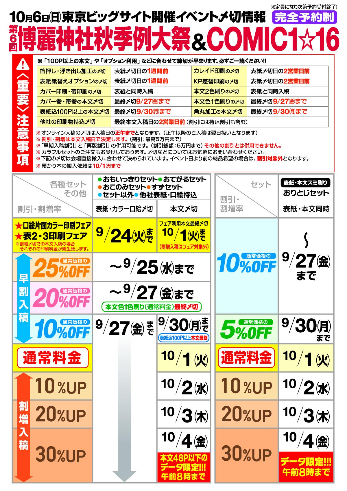 第6回博麗神社秋季例大祭&COMIC1☆16〆切